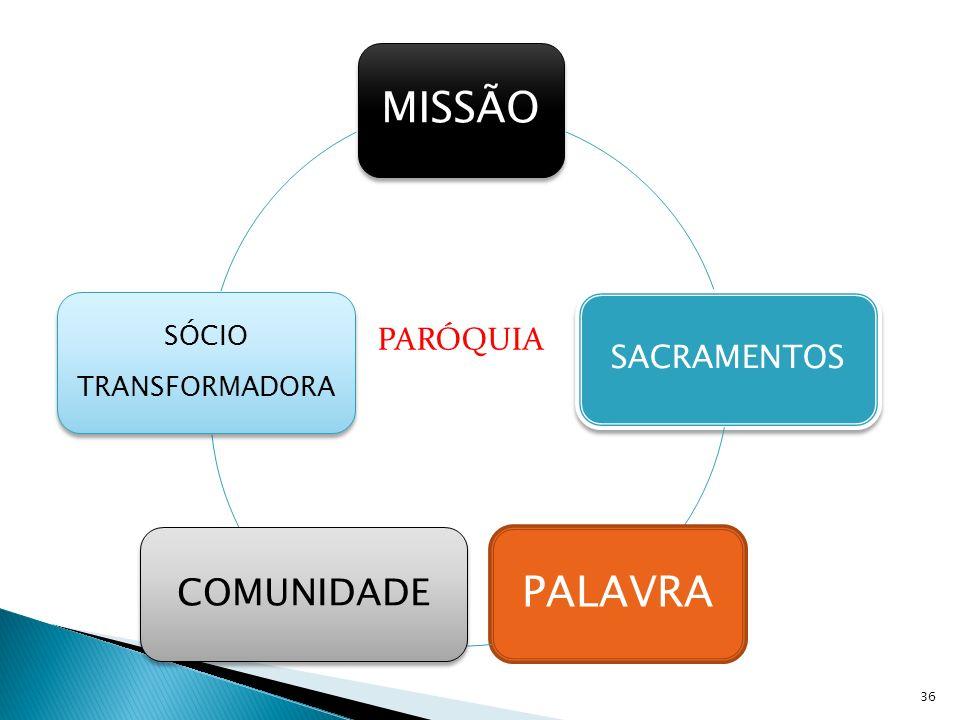 MISSÃO SACRAMENTOS PALAVRA COMUNIDADE SÓCIO TRANSFORMADORA PARÓQUIA 36