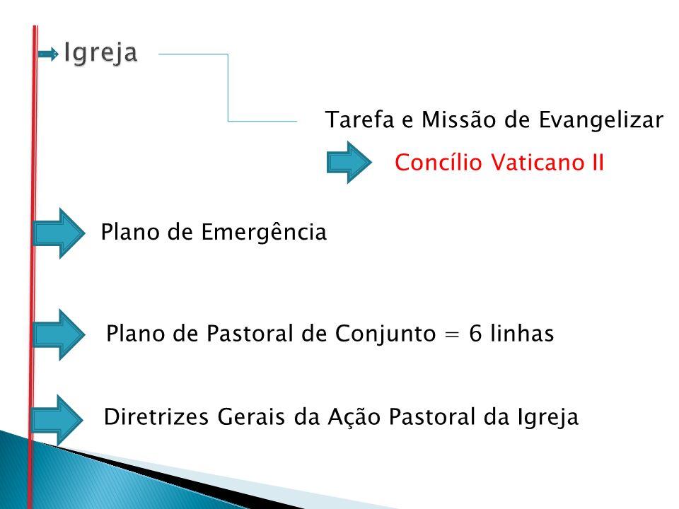 Tarefa e Missão de Evangelizar Concílio Vaticano II Plano de Emergência Plano de Pastoral de Conjunto = 6 linhas Diretrizes Gerais da Ação Pastoral da