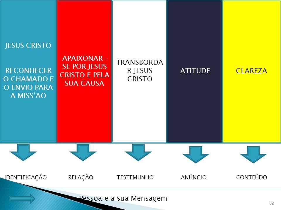 52 JESUS CRISTO RECONHECER O CHAMADO E O ENVIO PARA A MISSAO APAIXONAR- SE POR JESUS CRISTO E PELA SUA CAUSA TRANSBORDA R JESUS CRISTO ATITUDECLAREZA