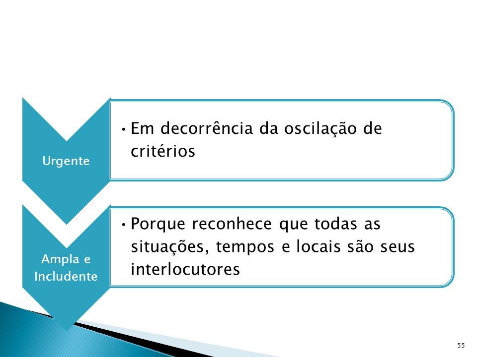 Urgente Em decorrência da oscilação de critérios Ampla e Includente Porque reconhece que todas as situações, tempos e locais são seus interlocutores 5