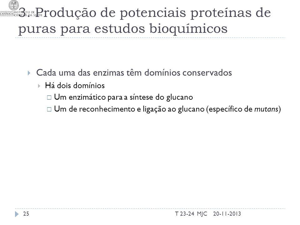 3. Produção de potenciais proteínas de puras para estudos bioquímicos Cada uma das enzimas têm domínios conservados Há dois domínios Um enzimático par