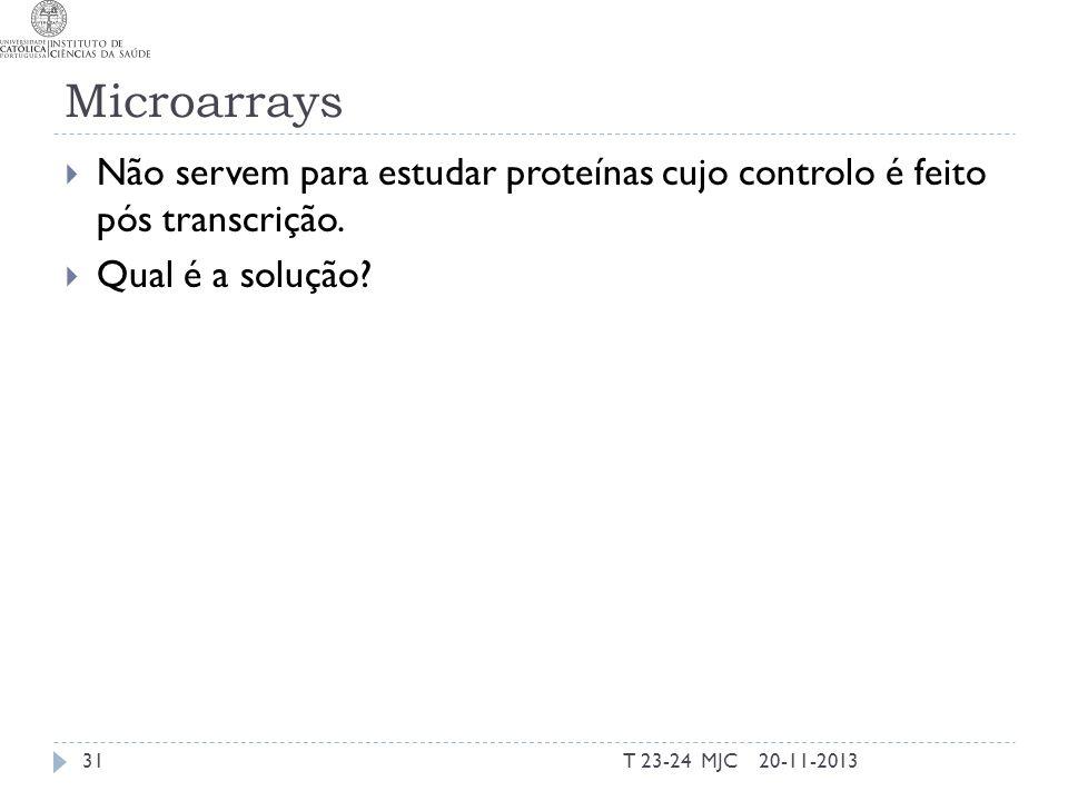 Microarrays Não servem para estudar proteínas cujo controlo é feito pós transcrição. Qual é a solução? 20-11-201331T 23-24 MJC