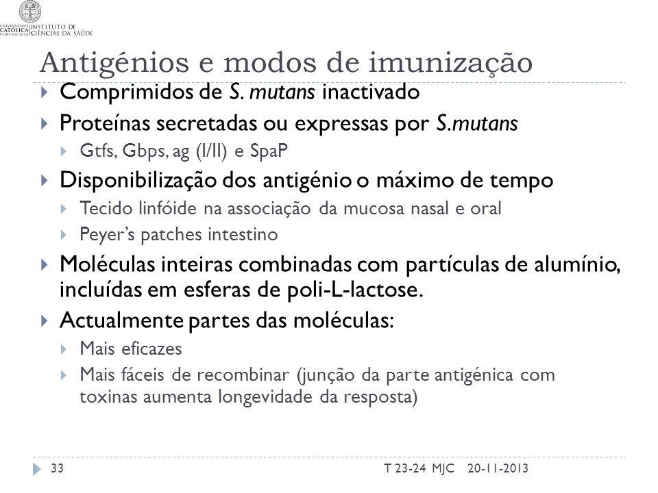 Antigénios e modos de imunização Comprimidos de S. mutans inactivado Proteínas secretadas ou expressas por S.mutans Gtfs, Gbps, ag (I/II) e SpaP Dispo