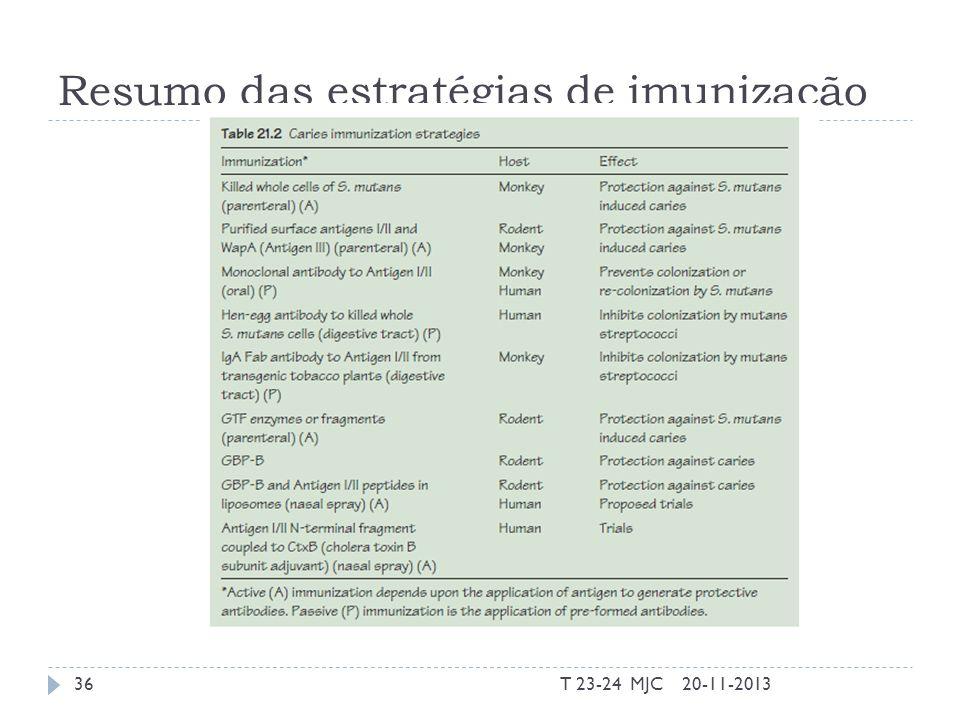 Resumo das estratégias de imunização 20-11-2013T 23-24 MJC36