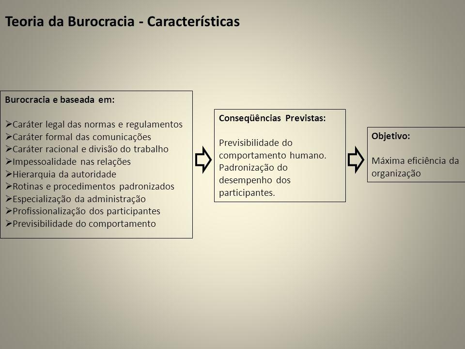 Teoria da Burocracia - Características Burocracia e baseada em: Caráter legal das normas e regulamentos Caráter formal das comunicações Caráter racion