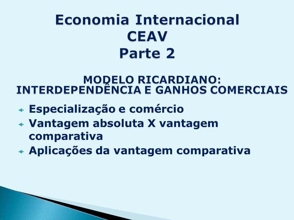 Especialização e comércio Vantagem absoluta X vantagem comparativa Aplicações da vantagem comparativa