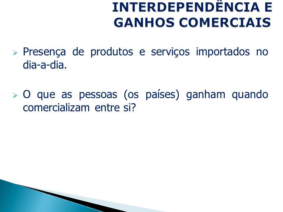 Presença de produtos e serviços importados no dia-a-dia. O que as pessoas (os países) ganham quando comercializam entre si?