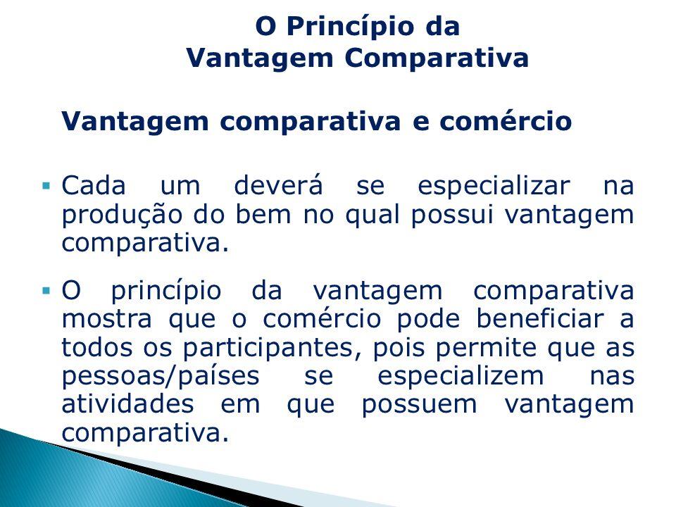 Vantagem comparativa e comércio Cada um deverá se especializar na produção do bem no qual possui vantagem comparativa. O princípio da vantagem compara