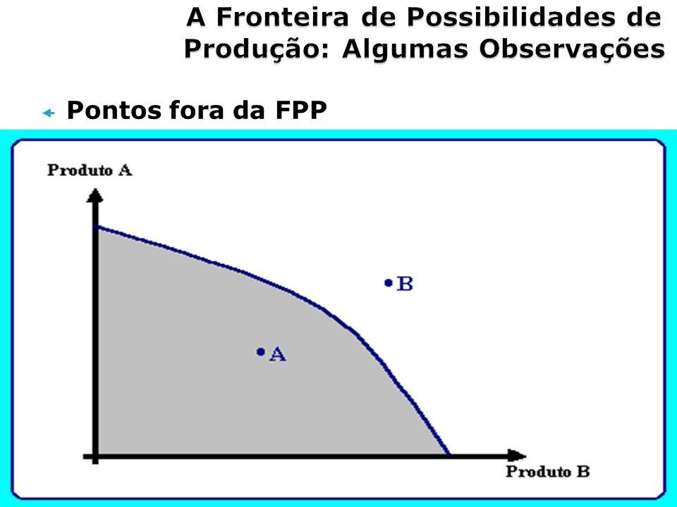 Pontos fora da FPP