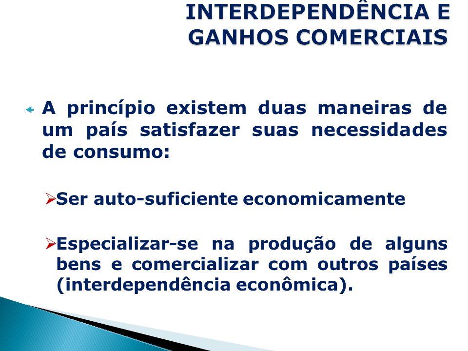 A princípio existem duas maneiras de um país satisfazer suas necessidades de consumo: Ser auto-suficiente economicamente Especializar-se na produção d