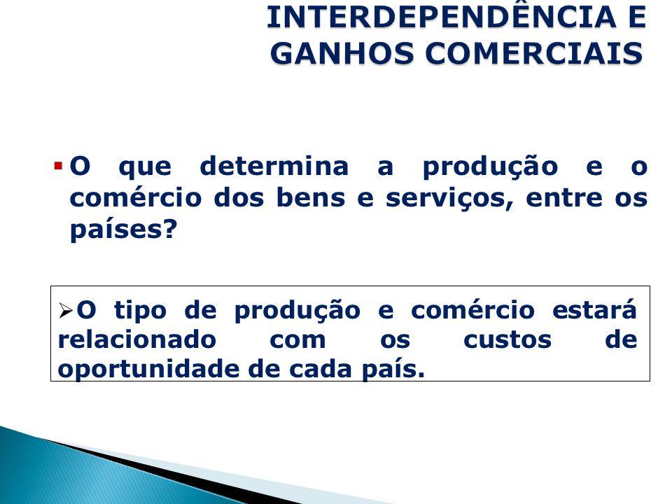 O que determina a produção e o comércio dos bens e serviços, entre os países? O tipo de produção e comércio estará relacionado com os custos de oportu