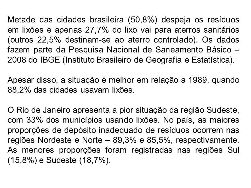 Metade das cidades brasileira (50,8%) despeja os resíduos em lixões e apenas 27,7% do lixo vai para aterros sanitários (outros 22,5% destinam-se ao at