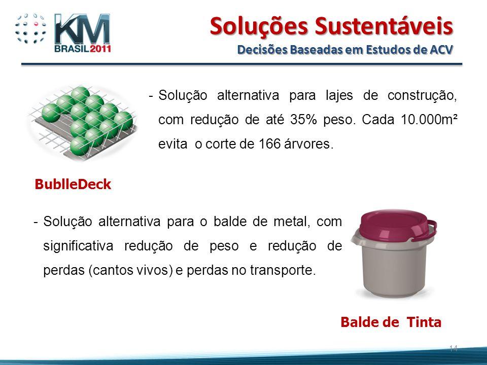 14 Soluções Sustentáveis Decisões Baseadas em Estudos de ACV BublleDeck -Solução alternativa para lajes de construção, com redução de até 35% peso.