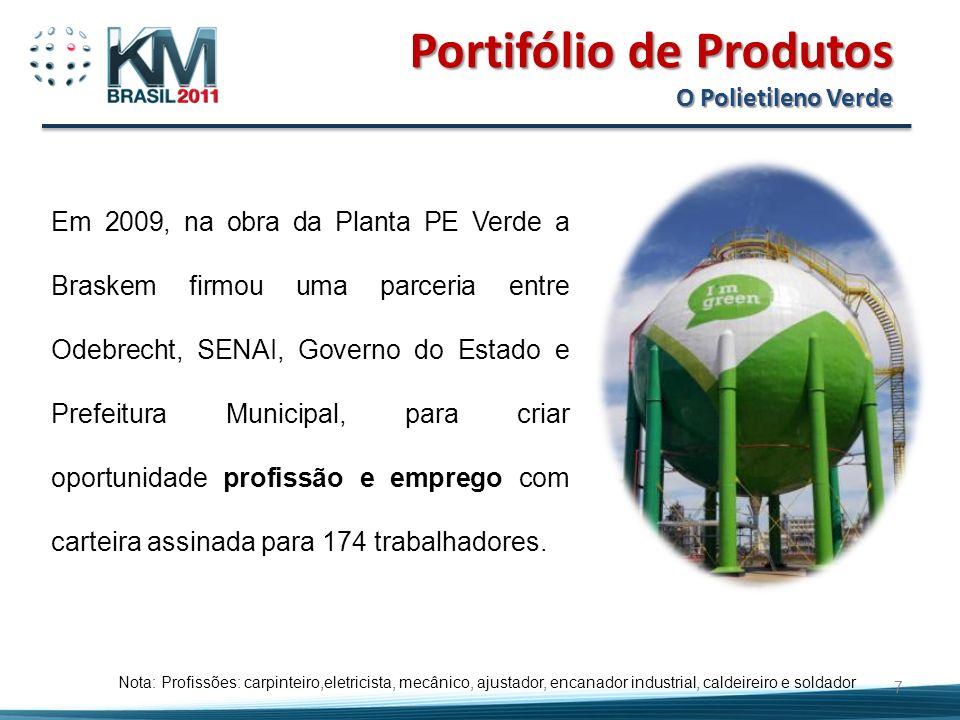 7 Em 2009, na obra da Planta PE Verde a Braskem firmou uma parceria entre Odebrecht, SENAI, Governo do Estado e Prefeitura Municipal, para criar oportunidade profissão e emprego com carteira assinada para 174 trabalhadores.