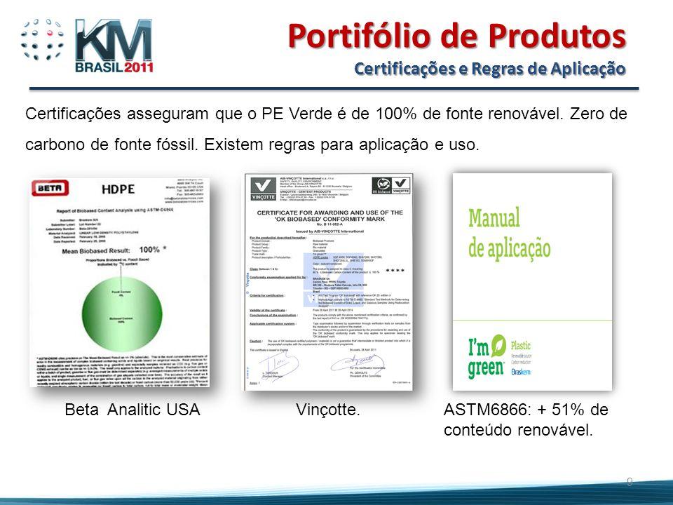 Portifólio de Produtos Certificações e Regras de Aplicação 9 ASTM6866: + 51% de conteúdo renovável.