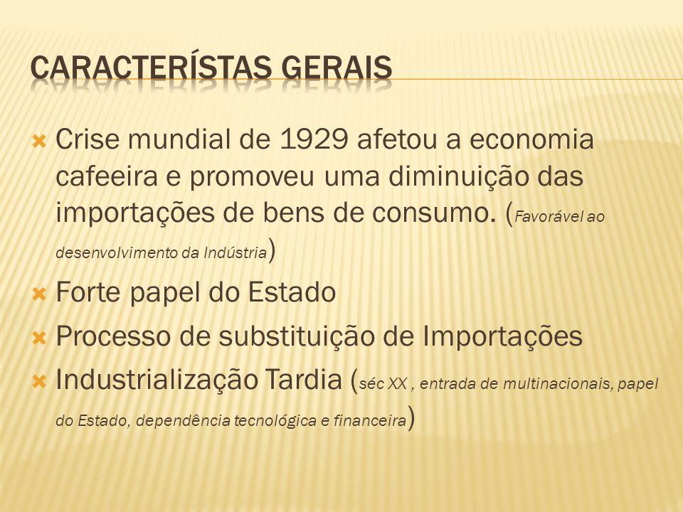 Crise mundial de 1929 afetou a economia cafeeira e promoveu uma diminuição das importações de bens de consumo. ( Favorável ao desenvolvimento da Indús