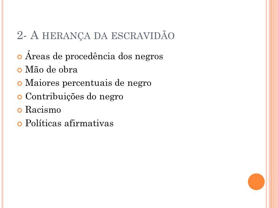 2- A HERANÇA DA ESCRAVIDÃO Áreas de procedência dos negros Mão de obra Maiores percentuais de negro Contribuições do negro Racismo Políticas afirmativ