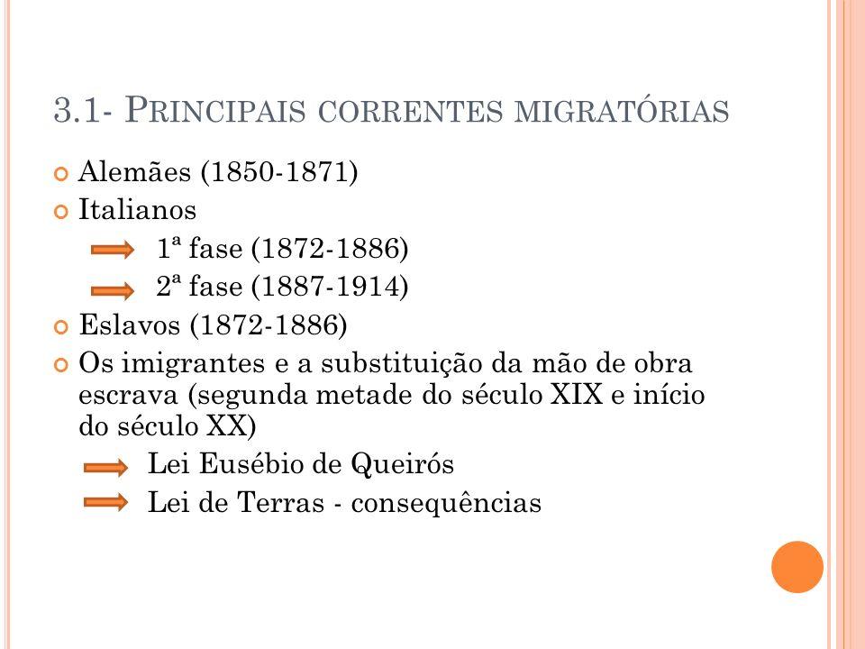 3.1- P RINCIPAIS CORRENTES MIGRATÓRIAS Alemães (1850-1871) Italianos 1ª fase (1872-1886) 2ª fase (1887-1914) Eslavos (1872-1886) Os imigrantes e a sub
