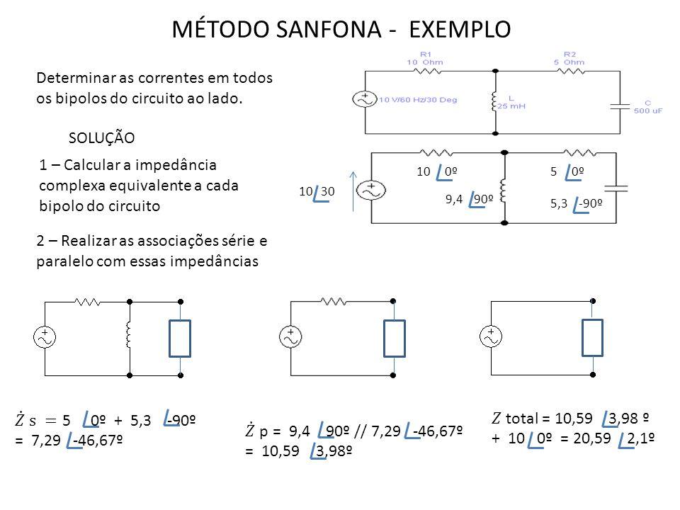 MÉTODO SANFONA - EXEMPLO SOLUÇÃO 1 – Calcular a impedância complexa equivalente a cada bipolo do circuito Determinar as correntes em todos os bipolos