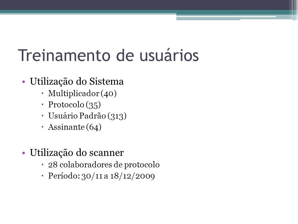 Treinamento de usuários Utilização do Sistema Multiplicador (40) Protocolo (35) Usuário Padrão (313) Assinante (64) Utilização do scanner 28 colaborad