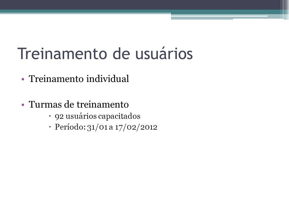 Treinamento de usuários Treinamento individual Turmas de treinamento 92 usuários capacitados Período: 31/01 a 17/02/2012