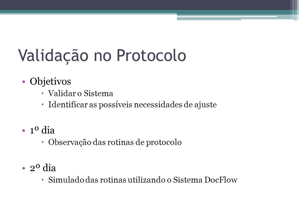 Validação no Protocolo Objetivos Validar o Sistema Identificar as possíveis necessidades de ajuste 1º dia Observação das rotinas de protocolo 2º dia S