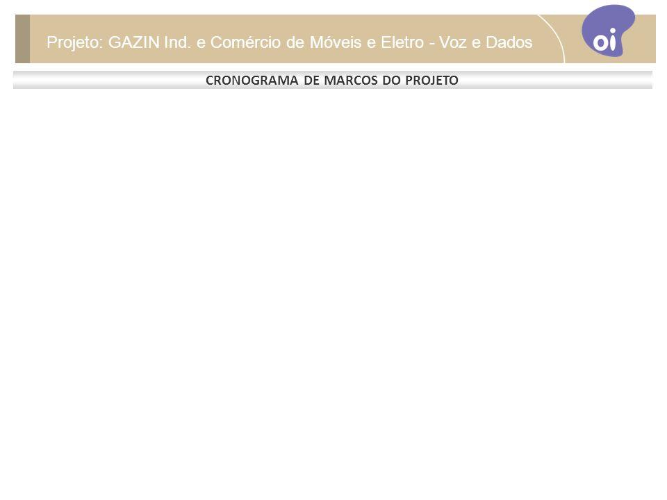 CRONOGRAMA DE MARCOS DO PROJETO Projeto: GAZIN Ind. e Comércio de Móveis e Eletro - Voz e Dados