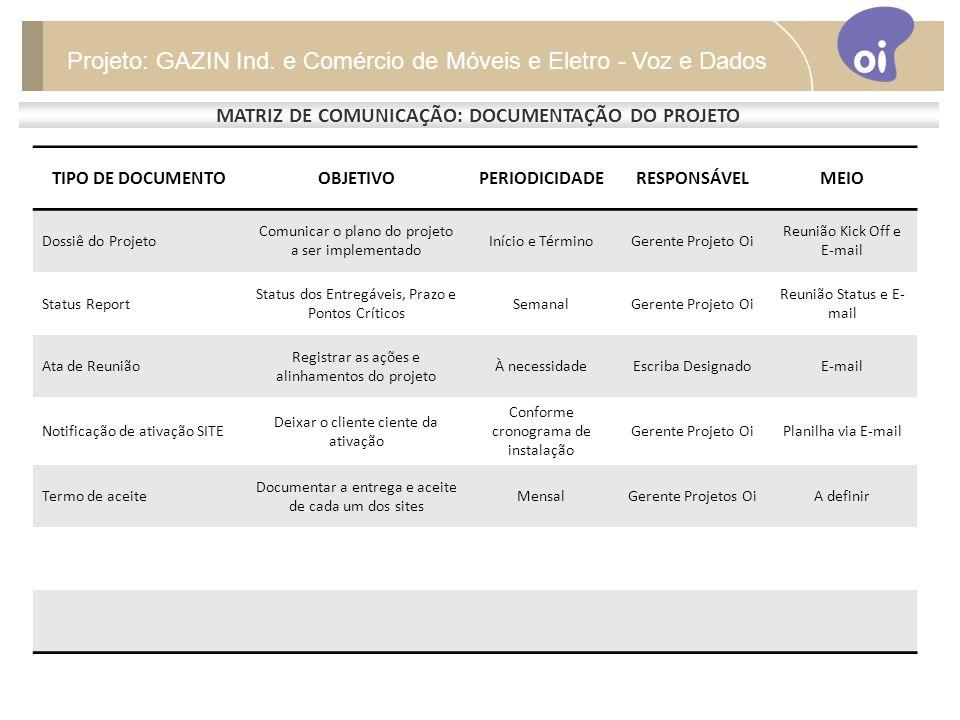 MATRIZ DE COMUNICAÇÃO: DOCUMENTAÇÃO DO PROJETO Projeto: GAZIN Ind.