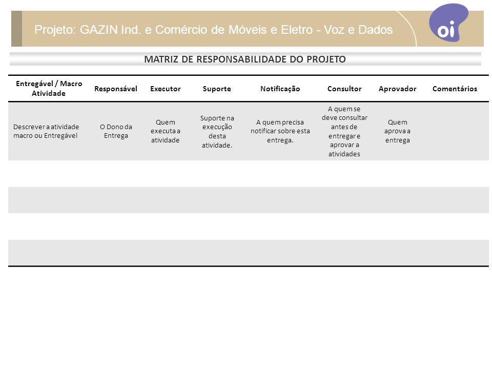 MATRIZ DE RESPONSABILIDADE DO PROJETO Projeto: GAZIN Ind.
