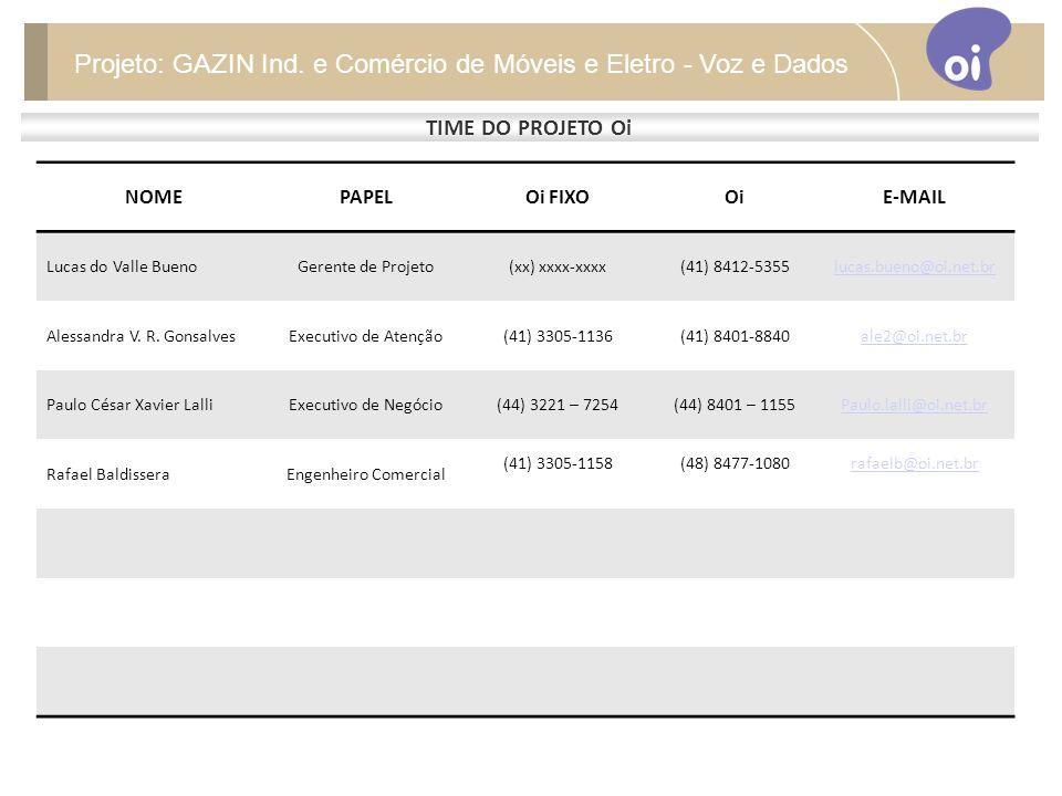 TIME DO PROJETO Oi Projeto: GAZIN Ind.