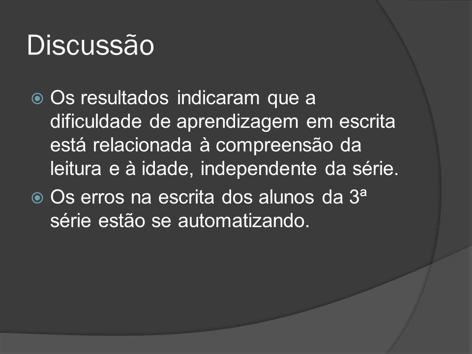 ZUCULOTO, Karla Aparecida; SISTO, Fermino Fernandes.