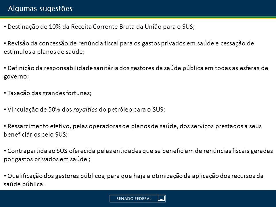 Destinação de 10% da Receita Corrente Bruta da União para o SUS; Revisão da concessão de renúncia fiscal para os gastos privados em saúde e cessação d
