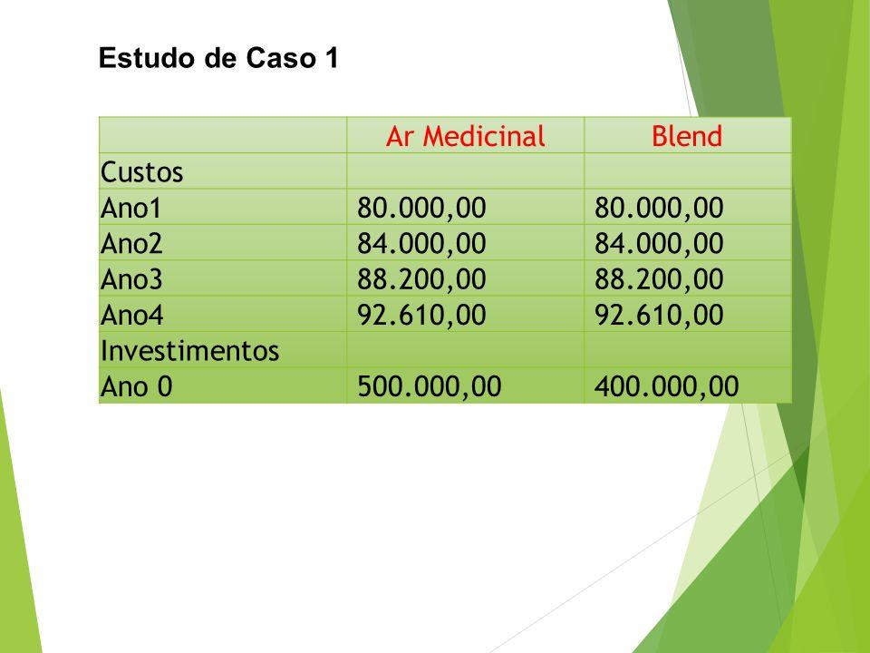 Estudo de Caso 1 Ar MedicinalBlend Custos Ano1 80.000,00 Ano2 84.000,00 Ano3 88.200,00 Ano4 92.610,00 Investimentos Ano 0 500.000,00 400.000,00