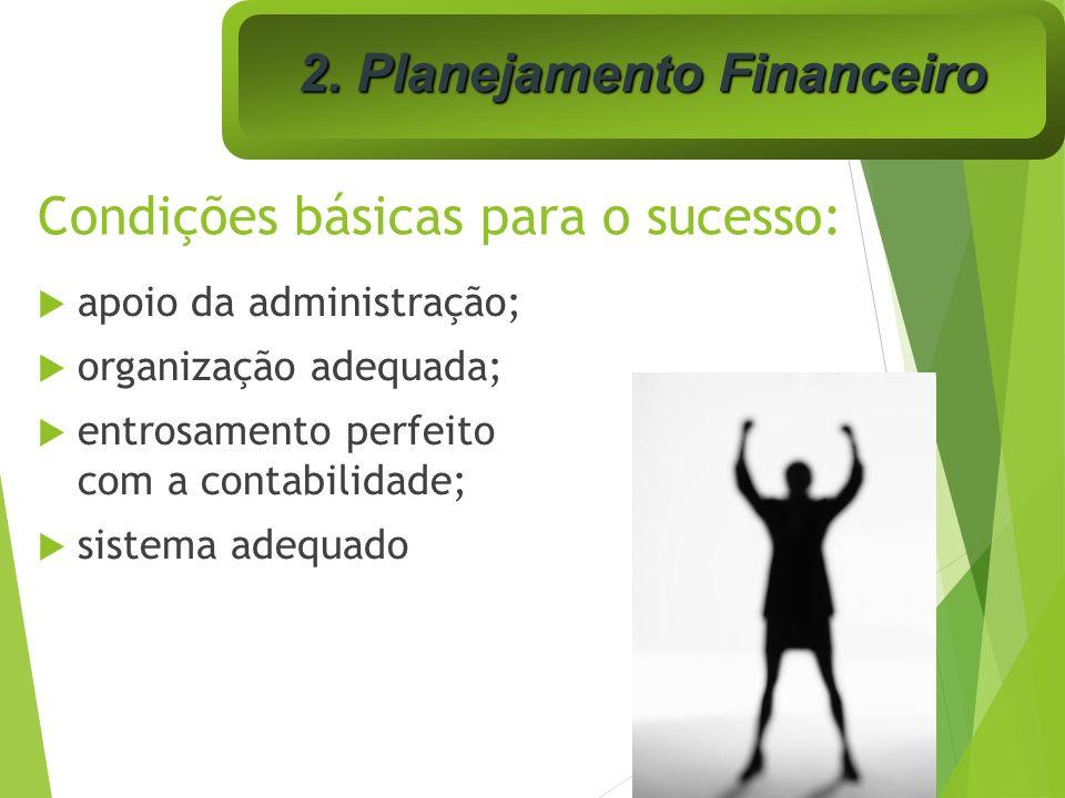 Condições básicas para o sucesso: apoio da administração; organização adequada; entrosamento perfeito com a contabilidade; sistema adequado 2. Planeja