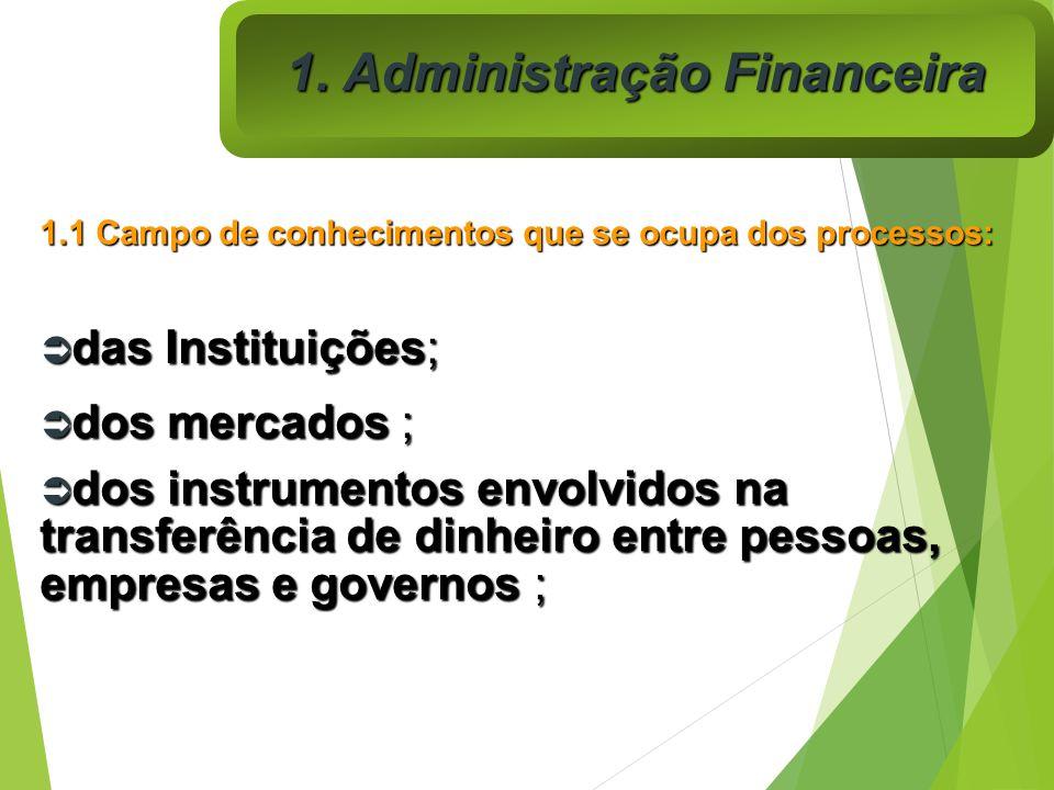 1. Administração Financeira 1.1 Campo de conhecimentos que se ocupa dos processos: das Instituições; das Instituições; dos mercados ; dos mercados ; d