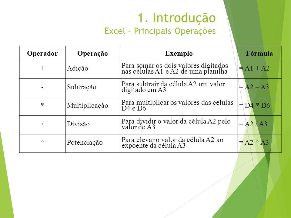 1. Introdução Excel – Principais Operações OperadorOperaçãoExemploFórmula +Adição Para somar os dois valores digitados nas células A1 e A2 de uma plan