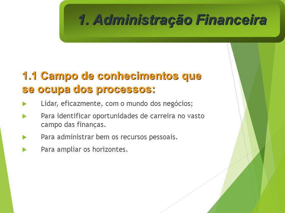 1.1 Campo de conhecimentos que se ocupa dos processos: Lidar, eficazmente, com o mundo dos negócios; Para identificar oportunidades de carreira no vas