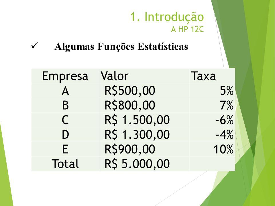 1. Introdução A HP 12C Algumas Funções Estatísticas EmpresaValorTaxa A R$500,005% B R$800,007% C R$ 1.500,00-6% D R$ 1.300,00-4% E R$900,0010% Total R