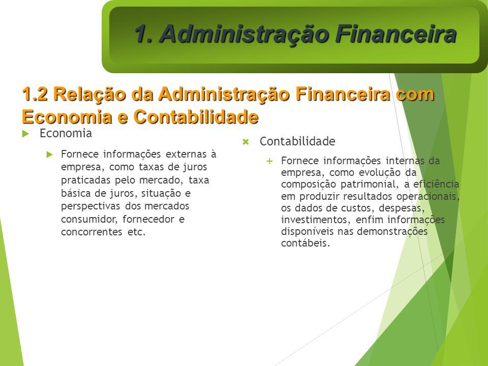 Economia Fornece informações externas à empresa, como taxas de juros praticadas pelo mercado, taxa básica de juros, situação e perspectivas dos mercad