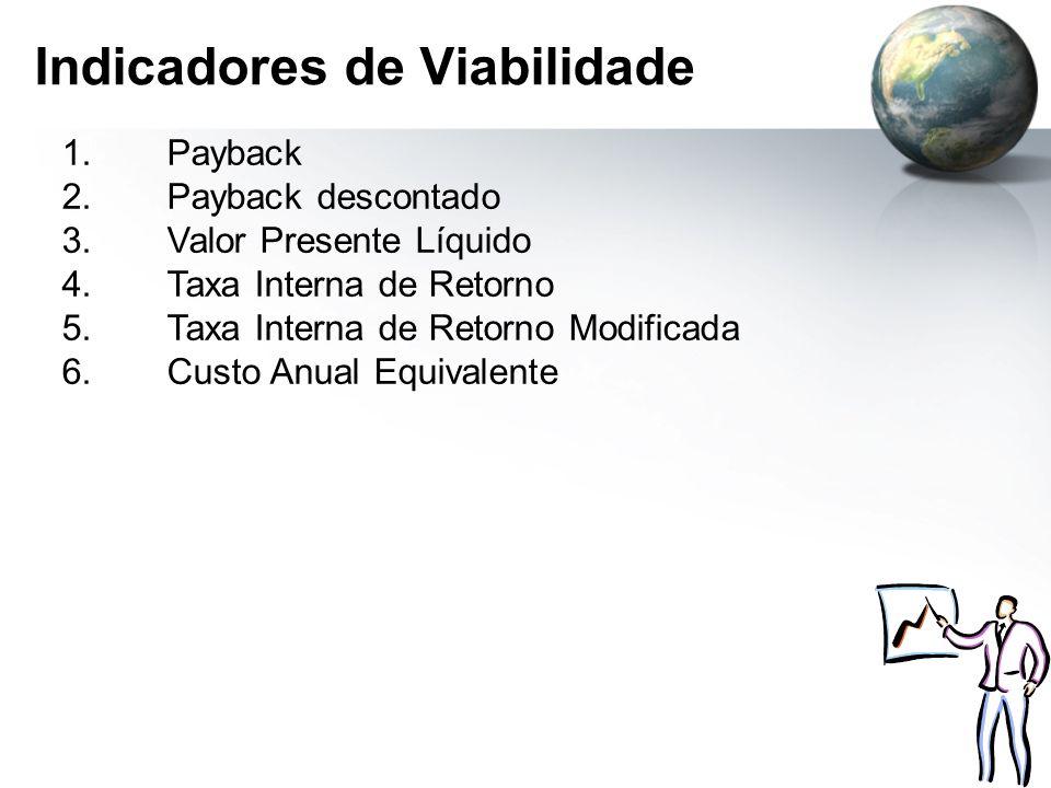 Indicadores de Viabilidade 1.Payback 2.Payback descontado 3.Valor Presente Líquido 4.Taxa Interna de Retorno 5.Taxa Interna de Retorno Modificada 6.Cu