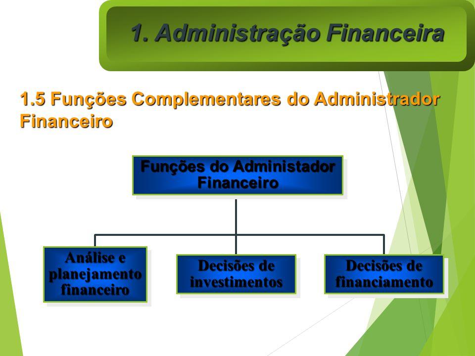Funções do Administador Financeiro Análise e planejamento financeiro Decisões de investimentos Decisões de financiamento 1. Administração Financeira 1