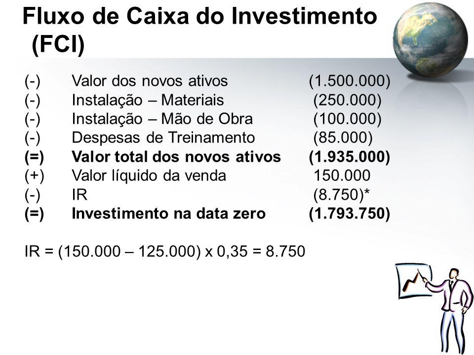 Fluxo de Caixa do Investimento (FCI) (-)Valor dos novos ativos (1.500.000) (-)Instalação – Materiais (250.000) (-)Instalação – Mão de Obra (100.000) (