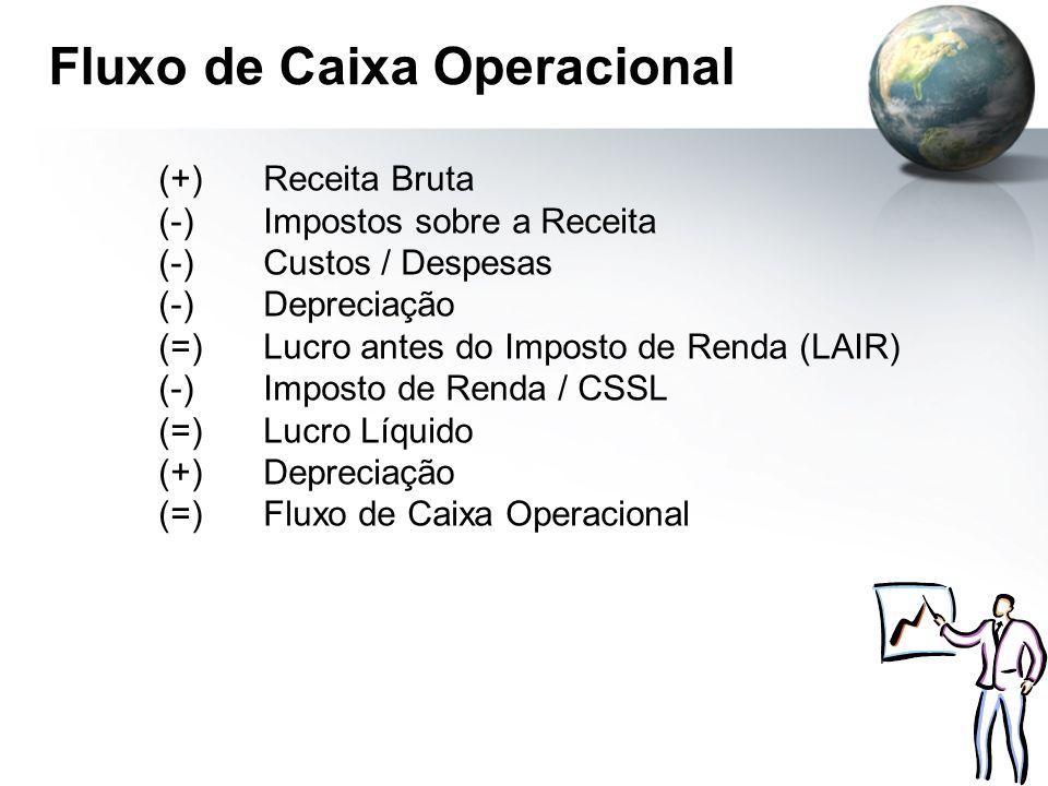 Fluxo de Caixa Operacional (+)Receita Bruta (-)Impostos sobre a Receita (-)Custos / Despesas (-)Depreciação (=)Lucro antes do Imposto de Renda (LAIR)