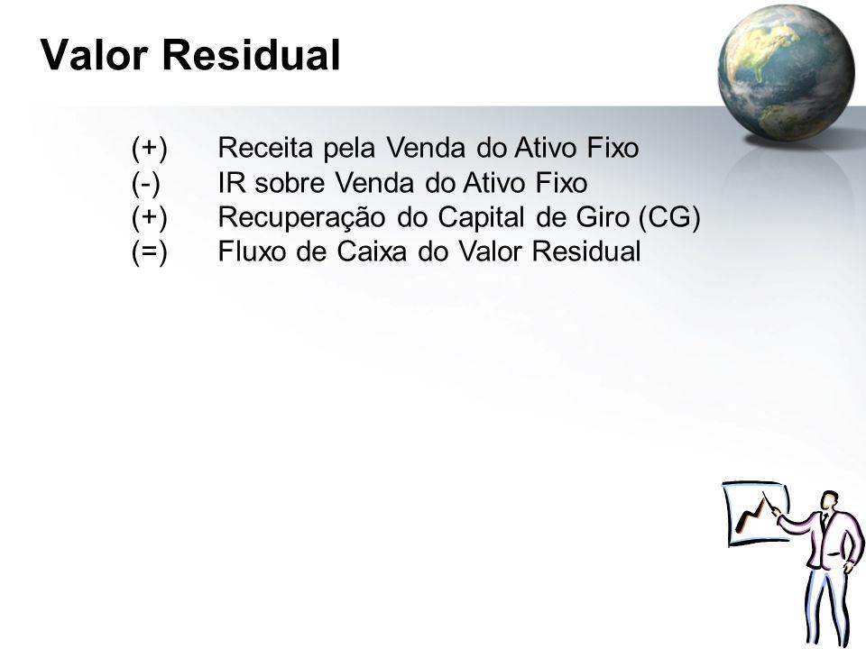 Valor Residual (+)Receita pela Venda do Ativo Fixo (-)IR sobre Venda do Ativo Fixo (+)Recuperação do Capital de Giro (CG) (=)Fluxo de Caixa do Valor R