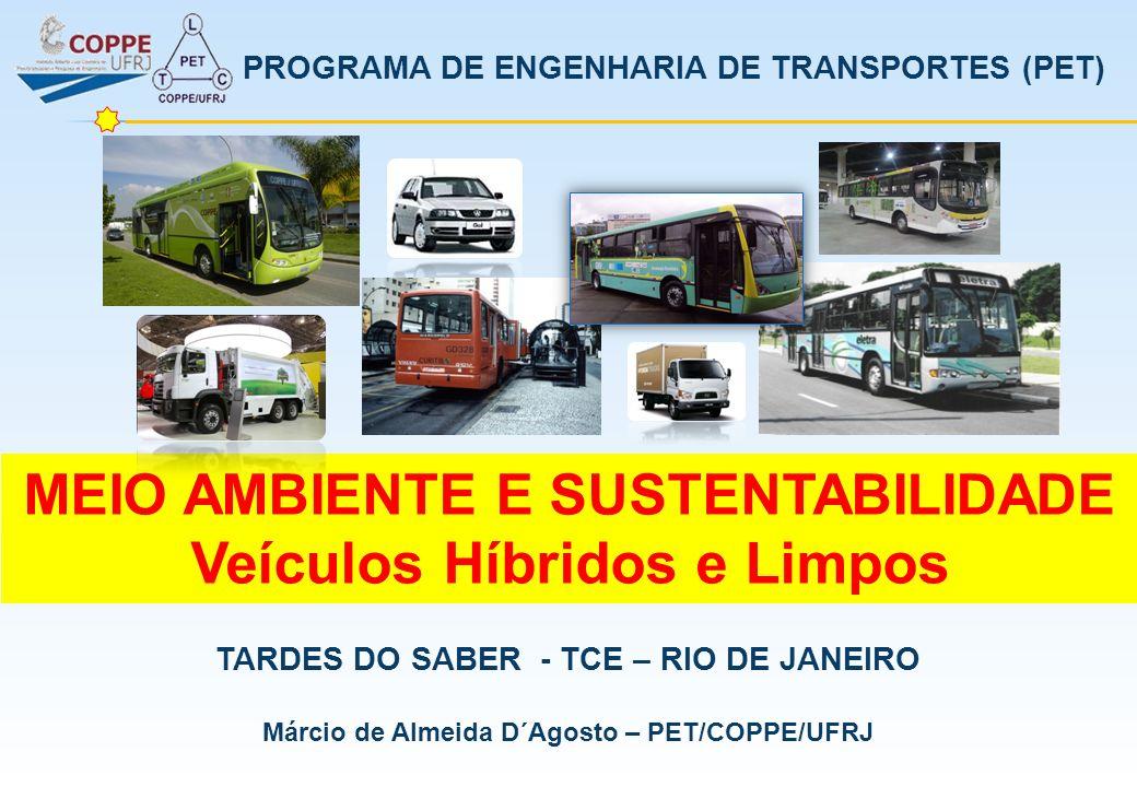 PROGRAMA DE ENGENHARIA DE TRANSPORTES (PET) MEIO AMBIENTE E SUSTENTABILIDADE Veículos Híbridos e Limpos TARDES DO SABER - TCE – RIO DE JANEIRO Márcio