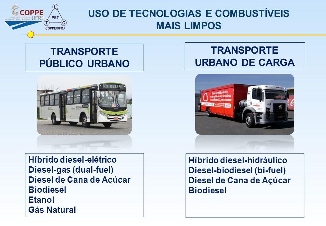 USO DE TECNOLOGIAS E COMBUSTÍVEIS MAIS LIMPOS TRANSPORTE PÚBLICO URBANO TRANSPORTE URBANO DE CARGA Híbrido diesel-elétrico Diesel-gas (dual-fuel) Dies