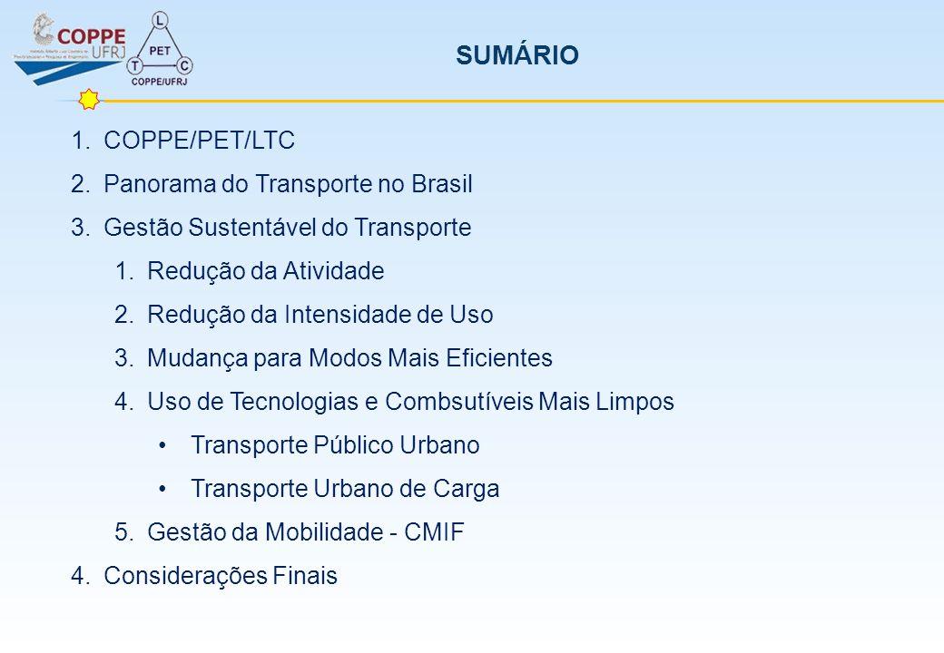 1.COPPE/PET/LTC 2.Panorama do Transporte no Brasil 3.Gestão Sustentável do Transporte 1.Redução da Atividade 2.Redução da Intensidade de Uso 3.Mudança