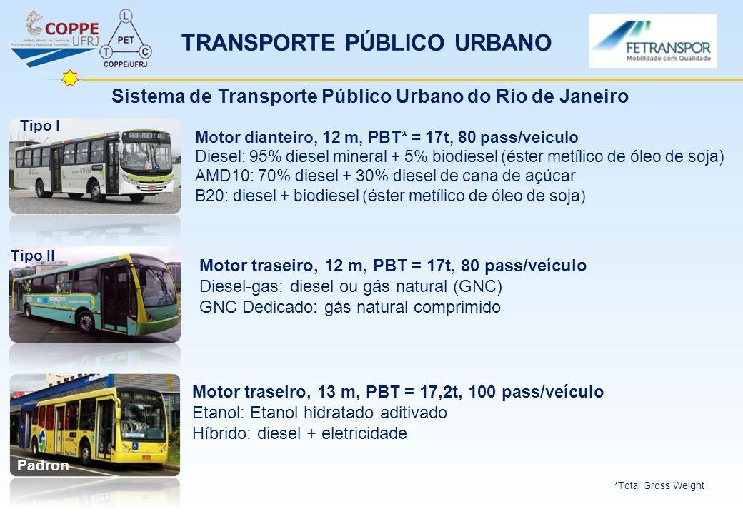 TRANSPORTE PÚBLICO URBANO Motor dianteiro, 12 m, PBT* = 17t, 80 pass/veiculo Diesel: 95% diesel mineral + 5% biodiesel (éster metílico de óleo de soja