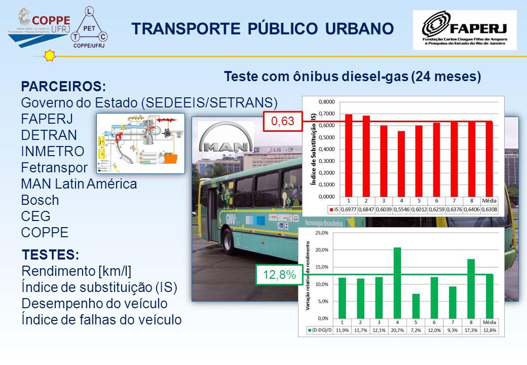 Teste com ônibus diesel-gas (24 meses) PARCEIROS: Governo do Estado (SEDEEIS/SETRANS) FAPERJ DETRAN INMETRO Fetranspor MAN Latin América Bosch CEG COP