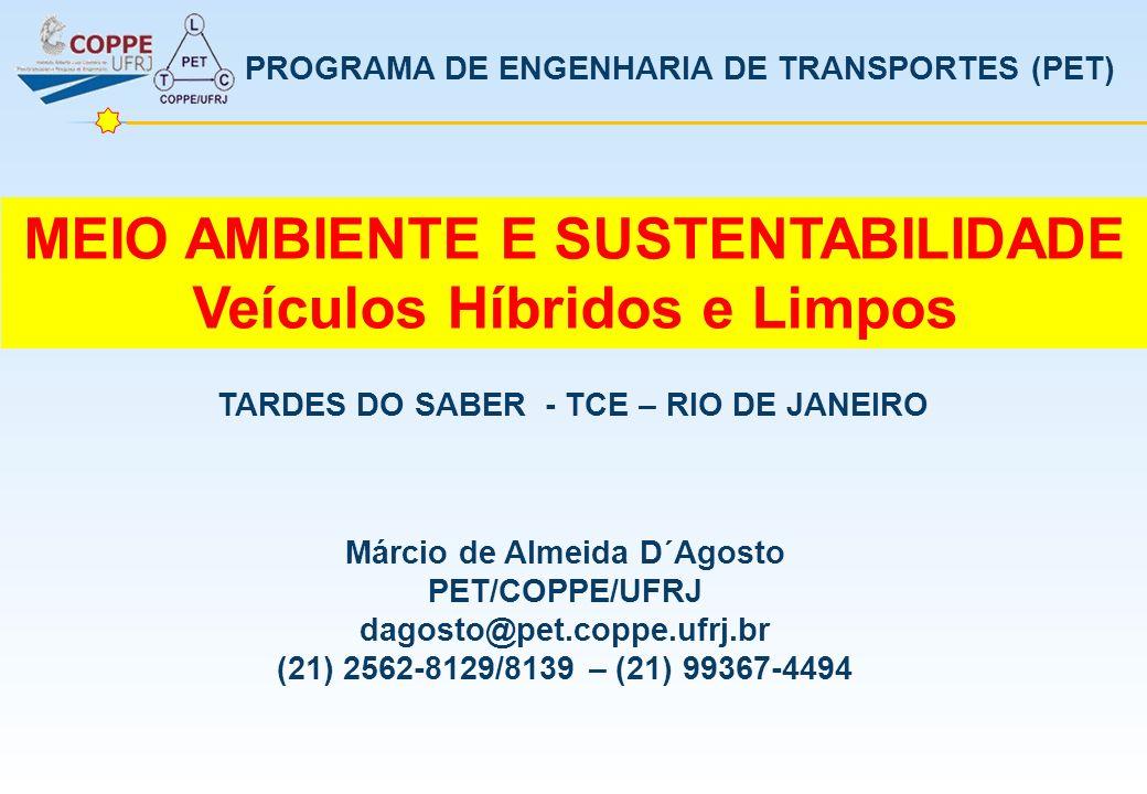 PROGRAMA DE ENGENHARIA DE TRANSPORTES (PET) Márcio de Almeida D´Agosto PET/COPPE/UFRJ dagosto@pet.coppe.ufrj.br (21) 2562-8129/8139 – (21) 99367-4494